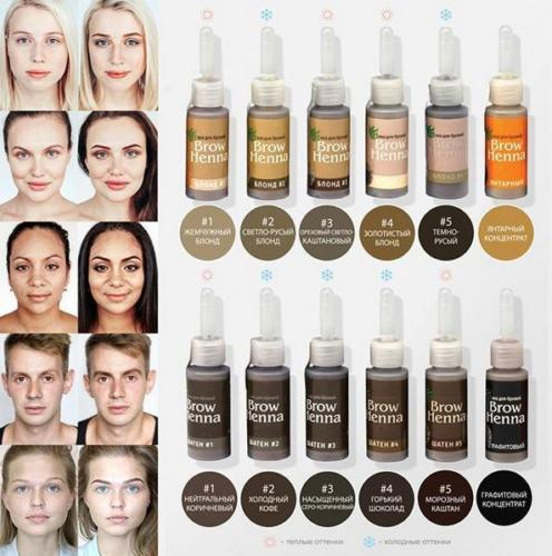 Image result for what is brow henna